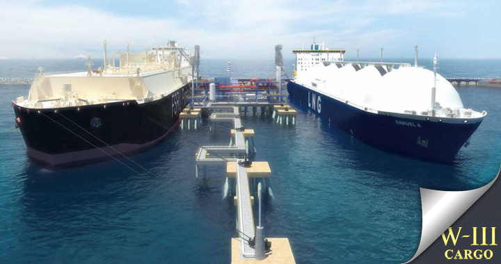 Syarat Perdagangan Untuk Importir dan Eksportir